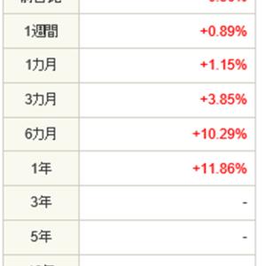 【投資信託】積立NISA方針変更・楽天全米株式インデックスファンドへ集約