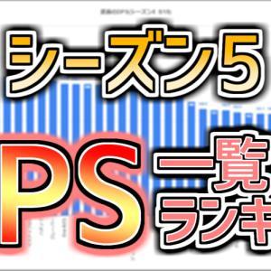 【Apexシーズン5】武器のDPSランキング!オルタネーターよりRE45の方が高い