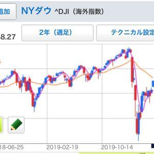 「株価は経済ではない」から投信をついに買った