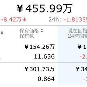 今月の資産 ざっくり計算結果(2021年7月)暗号資産に黄色信号か