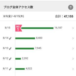 【お礼】相互購入希望!お得すぎるキャンペーン参戦します!!