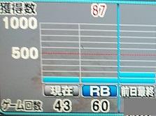 6狙いに変更! 沖ドキ 実践 3 その1