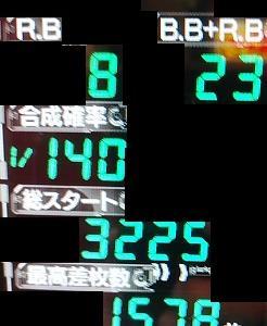 バケフラ!!! ハナハナ 実践 42 その2