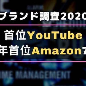 ◆ブランド調査2020◆首位はユーチューブ、昨年首位アマゾンは7位