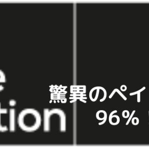 【theoption】最強ペイアウト率キャンペーン
