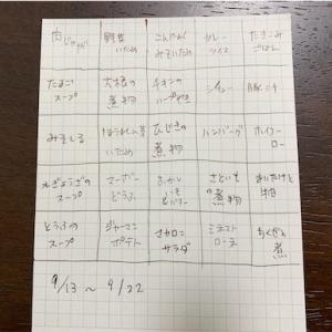 メニューでbingo 結果発表!