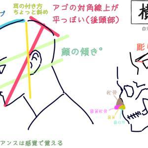 描き方メモ【横顔】