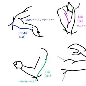 描き方【基本の腕ライン5選】💪