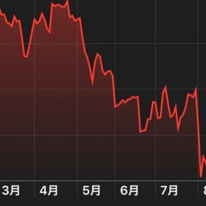 米国株投資家は円高を無視しとけ!