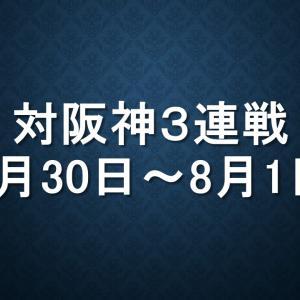対阪神3連戦(甲子園)|2019年7月30日(火)~8月1日(木)
