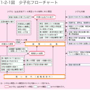 出生数減少!~日本の未来はどうなる~