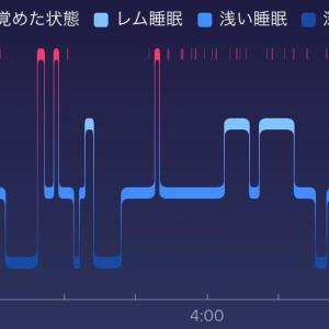 fitbit charge 3 で睡眠目標を設定して、睡眠を改善!
