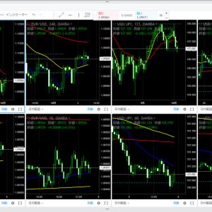 【短期売買戦略】ユーロドル、ドル円エントリー戦略_2019.10.04