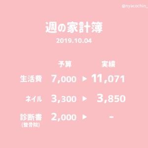 家計簿公開 | 2019.10.04
