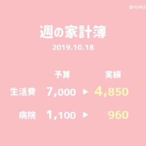 家計簿公開 | 2019.10.18