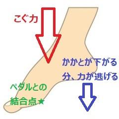 【ロード初心者向け】ライド&ペダリング技術向上のための3つの基本