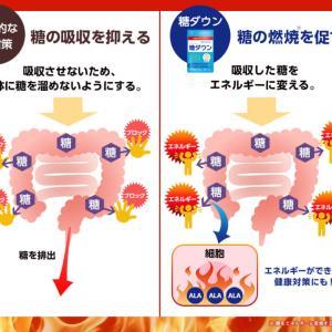 ALA配合初の機能性表示食品!アラプラスの糖ダウンは血糖値、ダイエットにも効果あり!