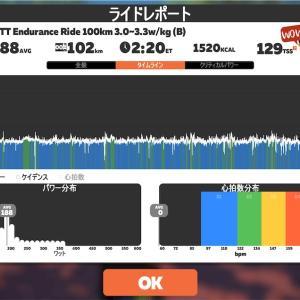 JETT Endurance Ride 100km