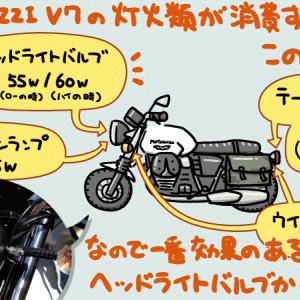 MOTO GUZZI V7 のヘッドライトバルブをLEDに交換する