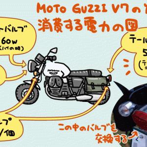 MOTO GUZZI V7 のテールランプをLEDに交換する