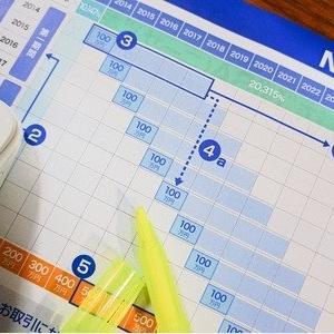 【「つみたてNISA」】☆2020年3月の運用成績報告☆