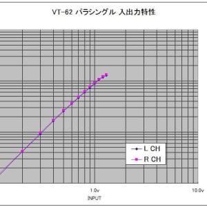 VT-62/801A パラシングルアンプ測定結果