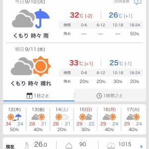 【備忘録】9月10日(火)の気温