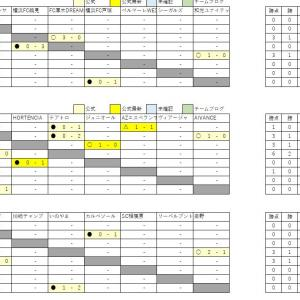 11/15 U13 追加情報
