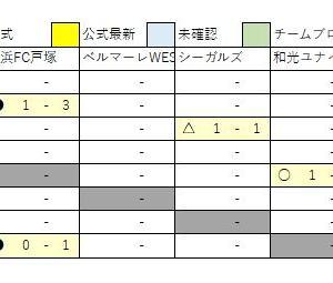 11/21 まとめ