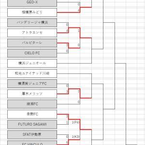 9/13 高円宮杯~Bブロック