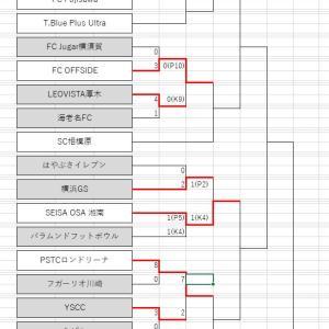 9/13 高円宮杯~Cブロック