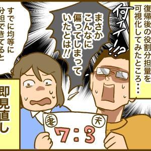 【メディア掲載】連載漫画「育休復帰前、これだけはやっておきたい!2」(学研様)