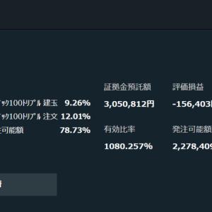 トライオートETFの2月の利益は50,812円でした!