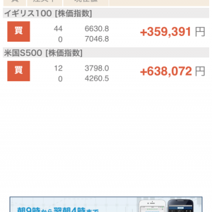 CFD積み立ては約100万円のプラス!