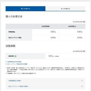 住信SBIネット銀行の「スマート認証NEO」に登録すると振込手数料が月5回まで無料になって便利!