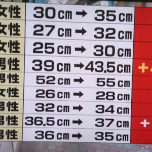 ハナタカまとめ 6月27日【日本人の3割しか知らないこと】