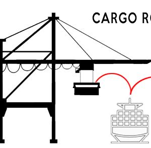 コンテナのロールオーバーが主要なコンテナ港で急増中