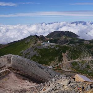 日本百名山の足跡