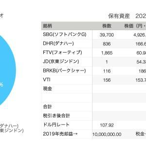 2020年5月31日運用資産は、2億9850万円でした。