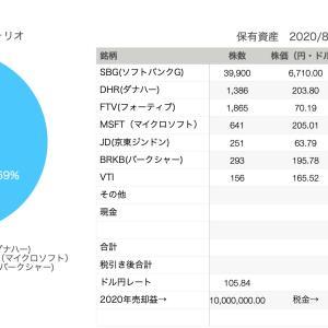 2020年8月2日運用資産は、3億8738万円でした。
