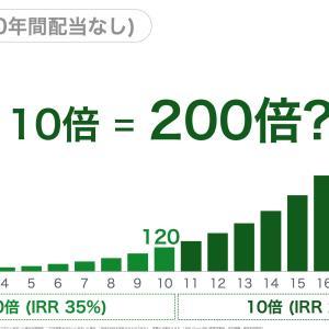 SBG株が10年後にテンバガーになっている根拠。今後10年間のSBG、QQQ、VTIの株価を予想します☆