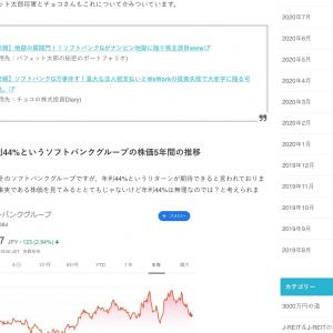 【SBG株はまた暴落する!】株価4000円のSBG株を追体験して、暴落時に備えよう。