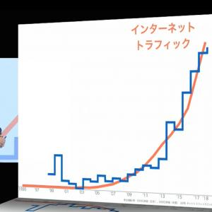 バフェット太郎さんとの勝負、次の1年。狼狽売り続出の今なら高配当株を買っても悪くなさそう!