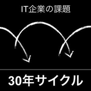 【企業は30年サイクル】永久BUY&HOLDは、実は最適解ではない!