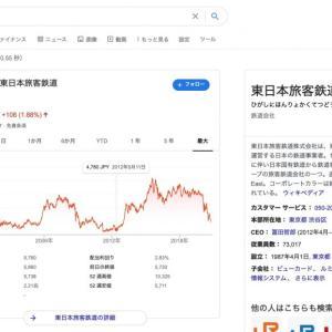 超絶バリュー株、JR東日本株を購入した理由。