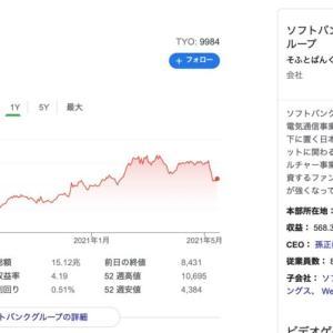 SBGナンピン買い、大失敗(;^_^A株式市場から天使が去り悪魔が来たらすぐに逃げること😇👿