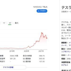 SBG株10000超え時のツイッター。価値がある割安株でも、総楽観は売り。総悲観のテスラ株は買い。