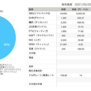 2021年5月23日、運用資産は4.58億円でした☆SBGが楽観時に、悲観株への乗り換えも検討したい。