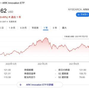 中国株崩壊で思うこと。軸足をARKに移していきたい。キャシーさん中国株崩壊前に中国株売却して凄い。
