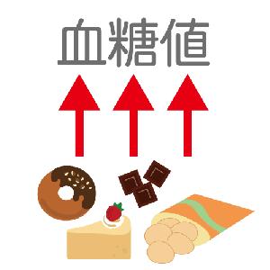 【分子栄養学講座】血糖値を安定させる方法のご紹介です